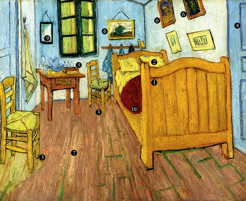 Empty beds of Van Gogh. Bedroom in Arles, 1888, Van Gogh Museum