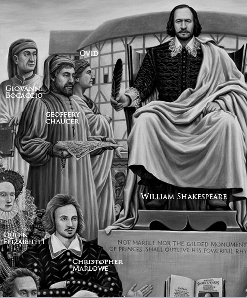 The Apotheosis of Shakespeare - who is who