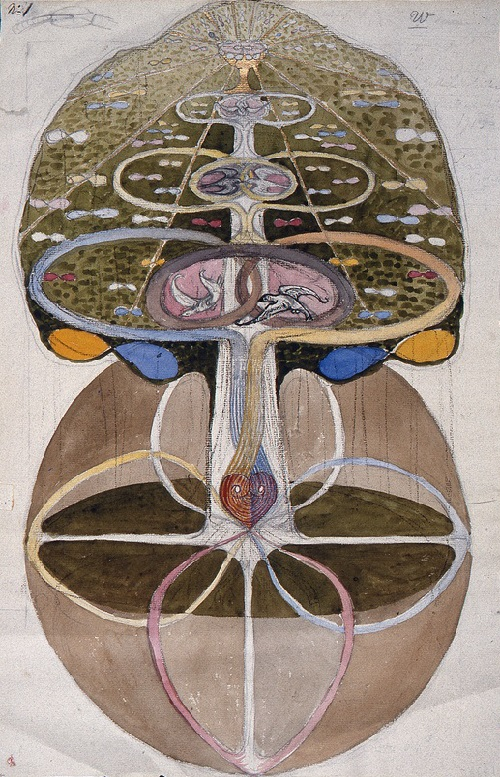 Tree of Knowledge 1913. Swedish abstract painter Hilma af Klint