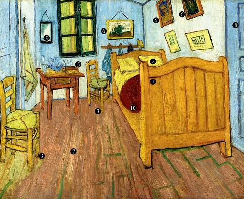 Empty beds of Van Gogh
